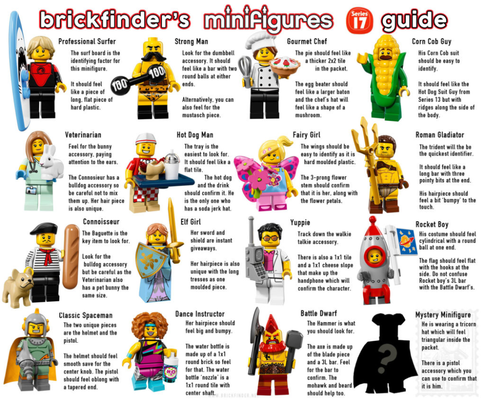 Brickfinder – LEGO Collectible Minifigure Series 17 Feel Guide