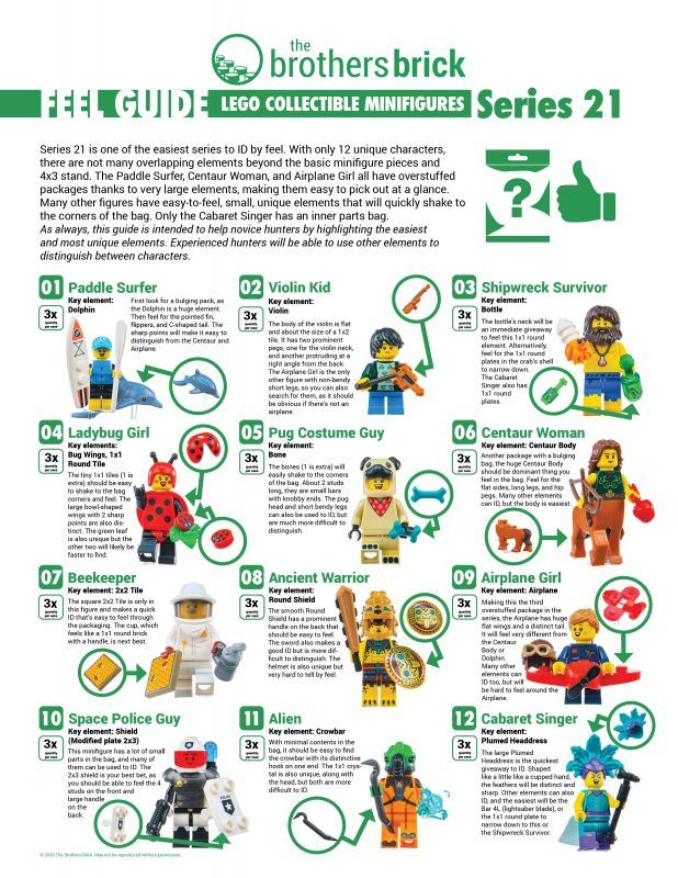 LEGO Collectible Minifigures 71029 Series 21 Feel Guide [Review]